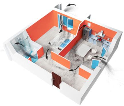 проветривание квартиры с бризером - качественная вентиляция и чистый воздух